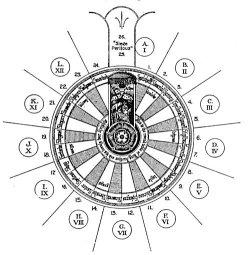 Re Artù e i suoi: questa sì che è una tavola rotonda