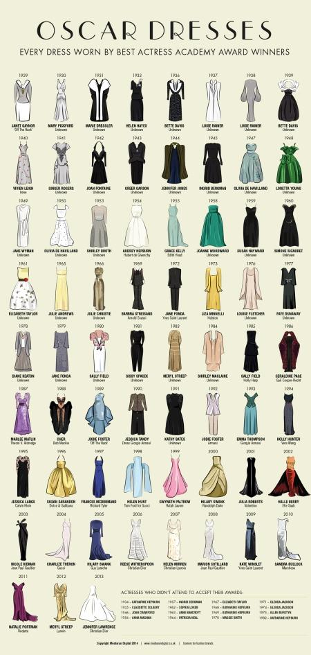 hi-res-oscar-dresses1