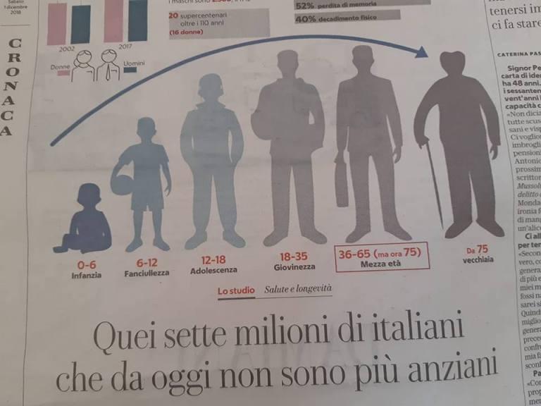 Età da Repubblica 01_12_2018